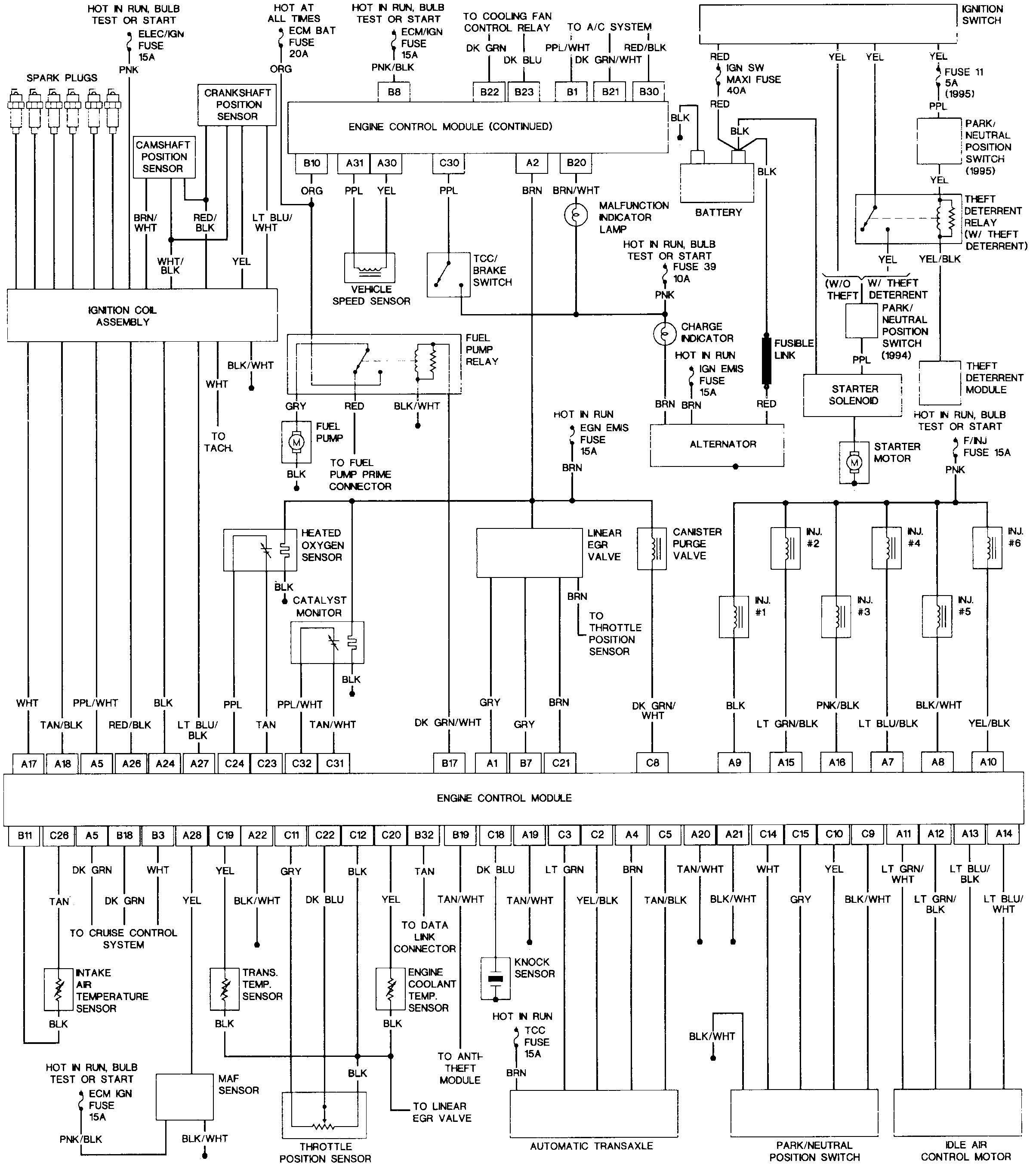 [GJFJ_338]  DIAGRAM] 1998 Buick Park Avenue Maf Wiring Diagram FULL Version HD Quality Wiring  Diagram - LOLDATABASE.CONSERVATOIRE-CHANTERIE.FR | Buick Park Avenue Engine Wiring Diagram |  | loldatabase.conservatoire-chanterie.fr