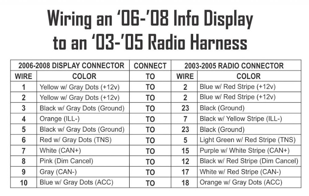How To Swap 2006 2008 Radio Info Display Into 2003 2005 Mazda 6 Mazda 6 Forums
