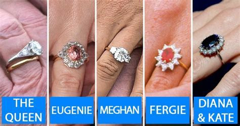 Meghan Markle, Kate Middleton and The Queen, engagement