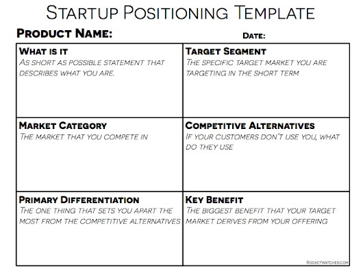 A Startup Positioning Template | Rocket Watcher Startup Marketing and Sales