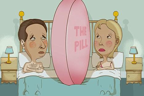 pillola anticoncezionale e desiderio sessuale vignetta Daily Mail