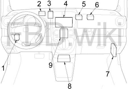 03 11 Honda Element Fuse Box Diagram