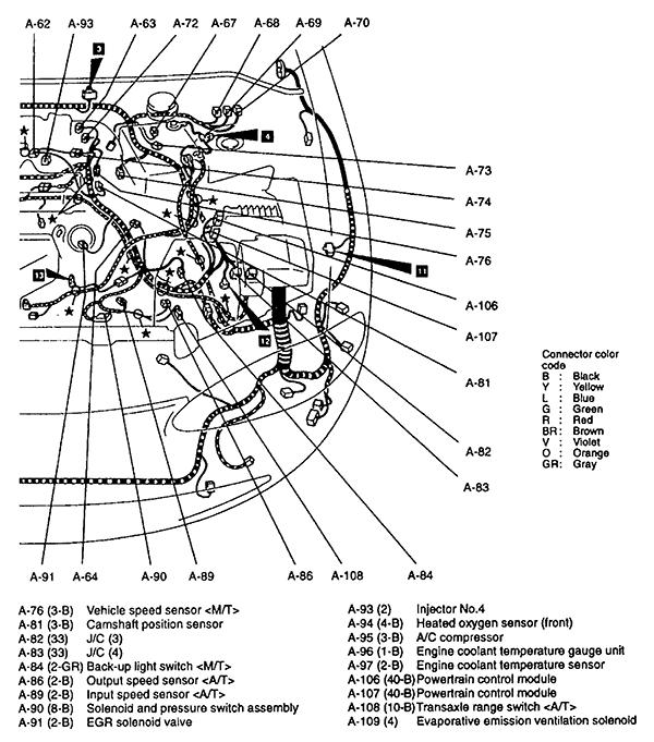 Diagram Mitsubishi Eclipse Transmission Diagram Full Version Hd Quality Transmission Diagram Diagramgifts Media90 It
