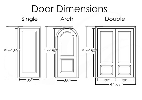 How Many Meters Is A Door Height - The Door