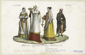 Abiti dei Napoletani, Sicilian... Digital ID: 811488. New York Public Library
