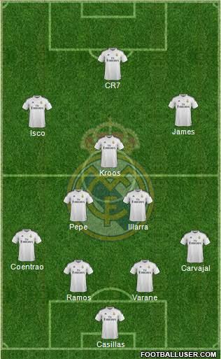 Real Madrid C.F. 4-5-1 football formation