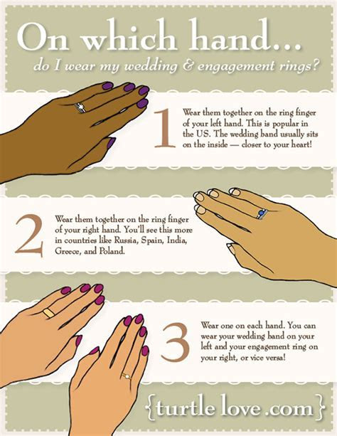 4 Options For Wearing The Engagement Ring During The