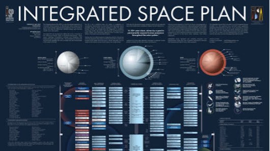 Integrated Space Plan: 2017 Edition