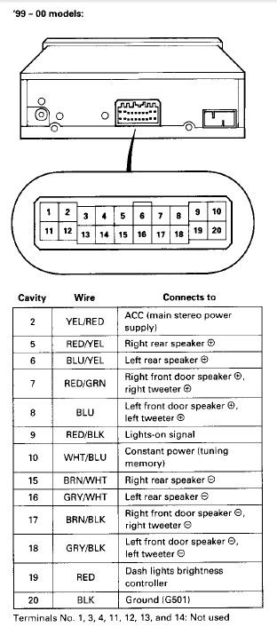 Acura Rsx Radio Wiring Diagram
