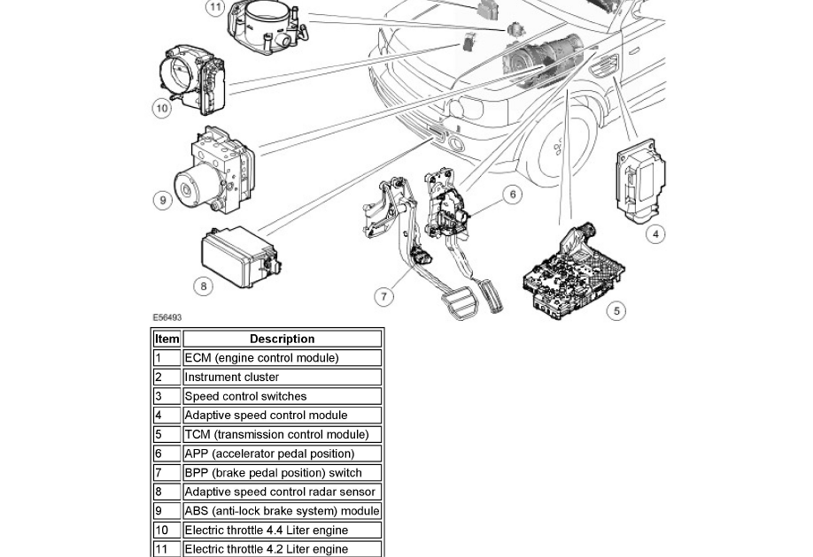 Range Rover Transmission Control Module Location