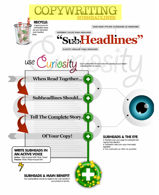 Copywriting Components: Subheadlines keep your readers hooked.