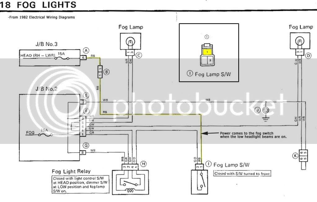 Diagram 1986 Toyota Celica Supra Wiring Diagram Original Full Version Hd Quality Diagram Original Mesdocument Lesgaspards Fr