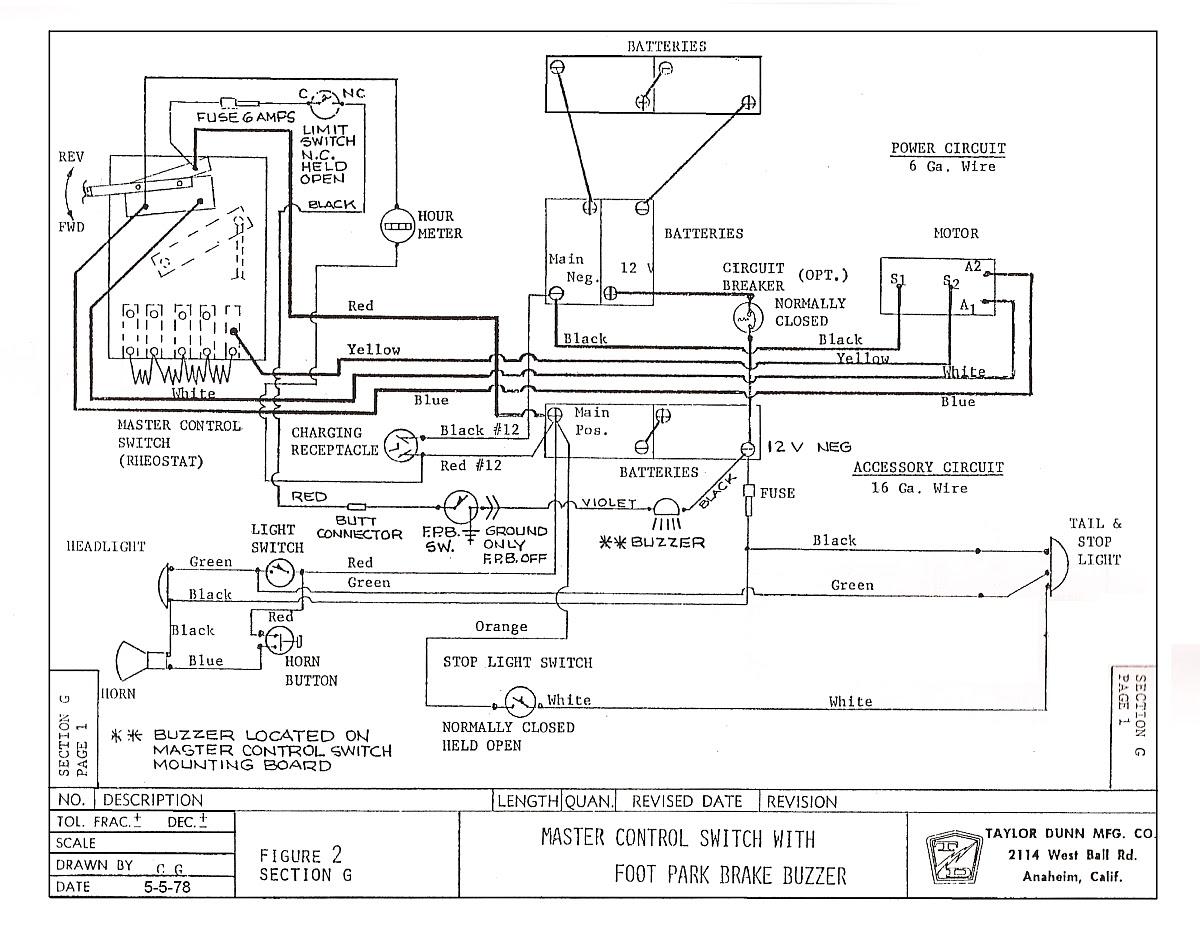 Cushman 24 Volt Wiring Diagram Boat Starter Diagram 454 Begeboy Wiring Diagram Source