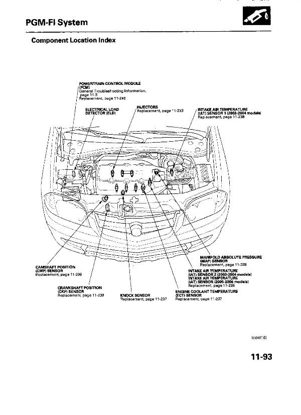 Acura Tl Wiring Diagram Furthermore 2000 Ford Ranger ...
