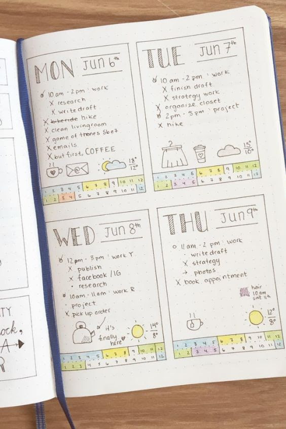 Bullet Journaling Is the New Organisational Method That Will ...