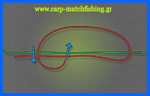 stoper-knot-1.jpg/www.carp-matchfishing.gr/knots