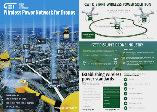 Wirelessly powered drone | GLOBAL ENERGY TRANSMISSION