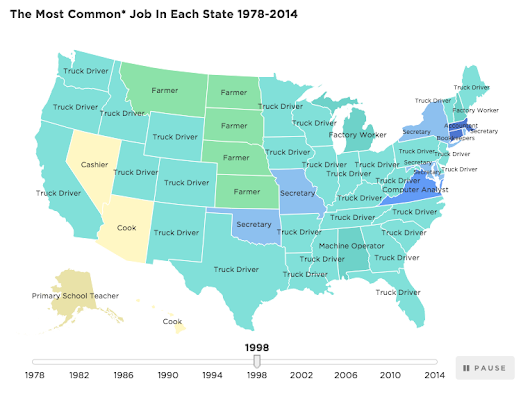 Map: The Most Common* Job In Every State