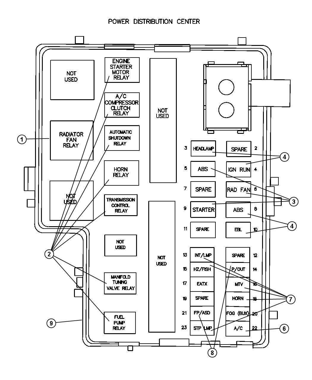 34 Mack Truck Fuse Box Diagram - Wiring Diagram Database | 2007 Volvo Truck Fuse Panel Diagram Wiring Schematic |  | Wiring Diagram Database
