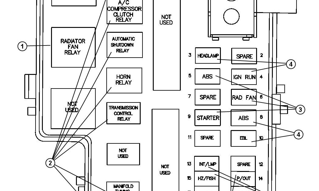 [DIAGRAM] 1996 Mack Fuse Box Diagram HD Version