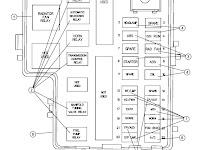 Download 2008 Mack Pinnacle Fuse Diagram PNG