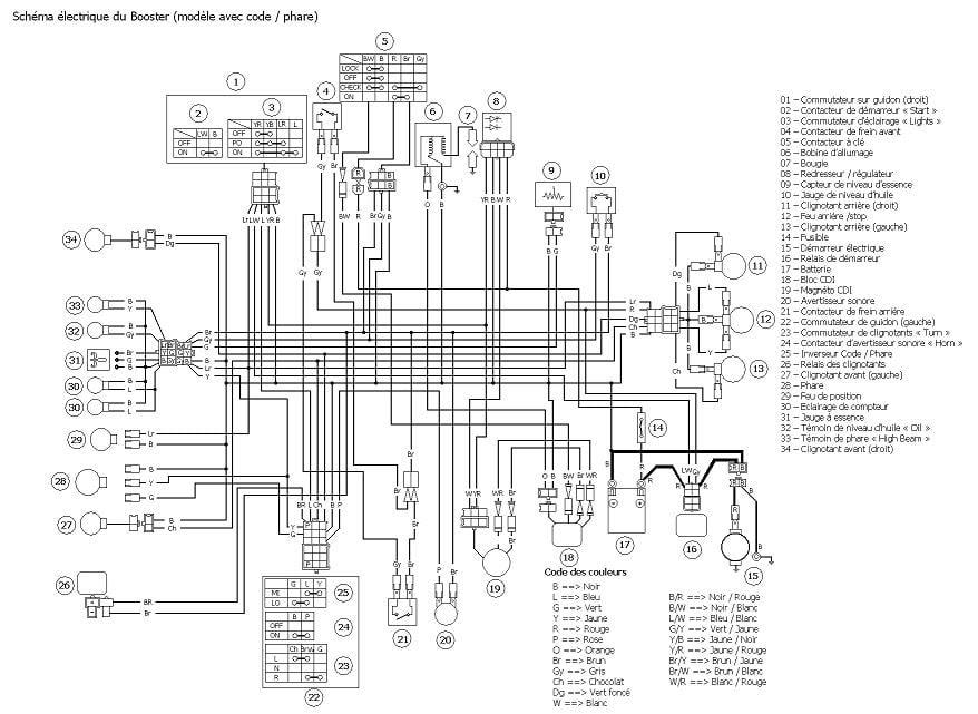 Schaltplan Yamaha Aerox Pdf