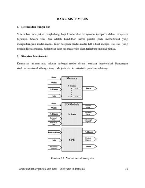 Definisi Arsitektur Dan Organisasi Komputer Menurut Para Ahli