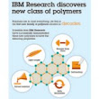 IBM Discovers New Materials to 'Transform Manufacturing' · Environmental Management & Energy News · Environmental Leader