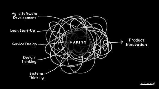 The Solution To Design Thinking — Made by Many
