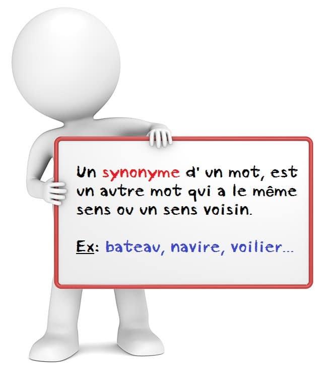Synonimy - nagłówek - Francuski przy kawie