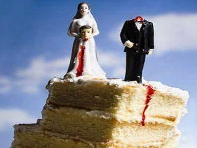 The Highest And Lowest Divorce Rates In America