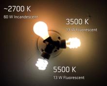 Color Temperature comparison of common electric lamps.