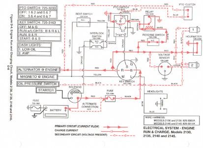 2135 cub cadet wiring diagram 31 cub cadet wiring diagram series 2000 wiring diagram list  31 cub cadet wiring diagram series 2000