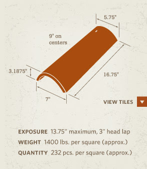 Brick Slips Installation Roof Tile Thickness