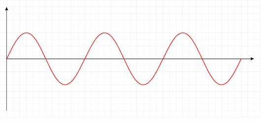 The Math Trick Behind MP3s, JPEGs, and Homer Simpson's Face - Facts So Romantic - Nautilus