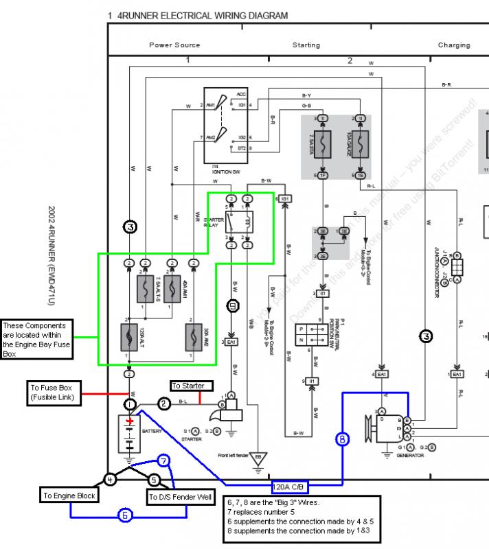 1998 Toyota 4runner Alarm Wiring Diagram Free Picture Wiring Diagram Schema Jagged Space Jagged Space Ferdinandeo It