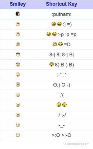 Laughing Emoticon Text : laughing, emoticon, Laughing, Emoji, Facebook, Laugh, Poster