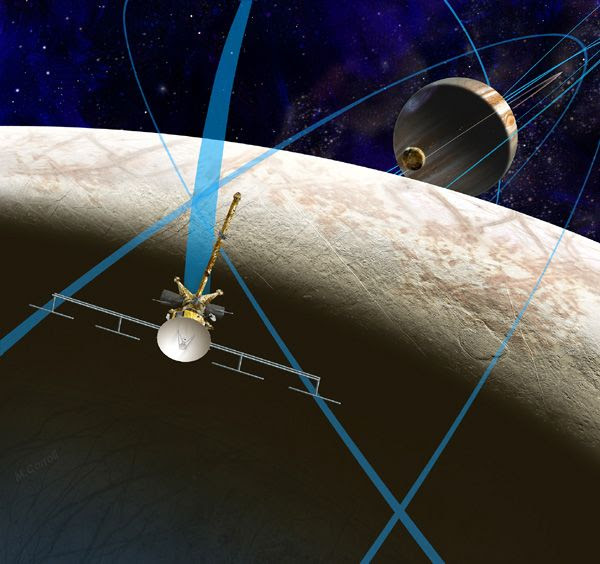 An artist's concept showing NASA's proposed Europa Clipper spacecraft flying above Jupiter's moon Europa and analyzing it.