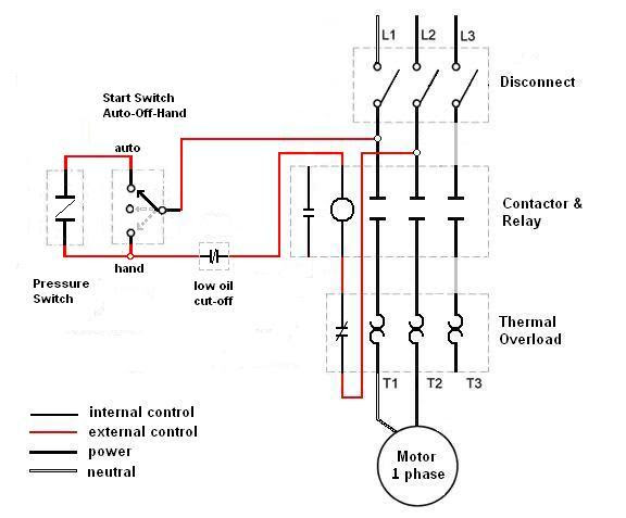 Motor Starter Wiring Diagrams Vintagemachinery Org Knowledge Base Wiki