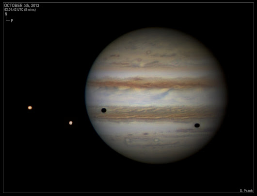 Jupiter Science in 2013