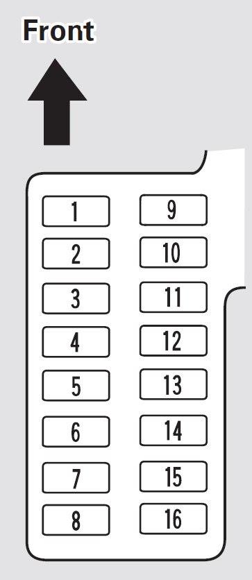 2002 honda odyssey fuse box diagram - wiring diagram res table-pull -  table-pull.ilristorantelabarca.it  ilristorantelabarca.it