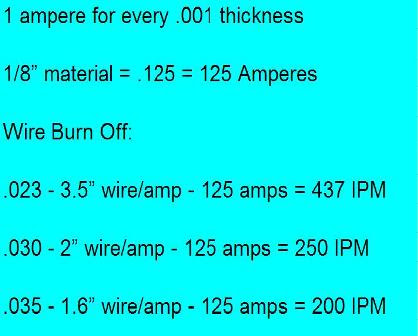 Aluminum Welding Aluminum Welding Wire Size Chart