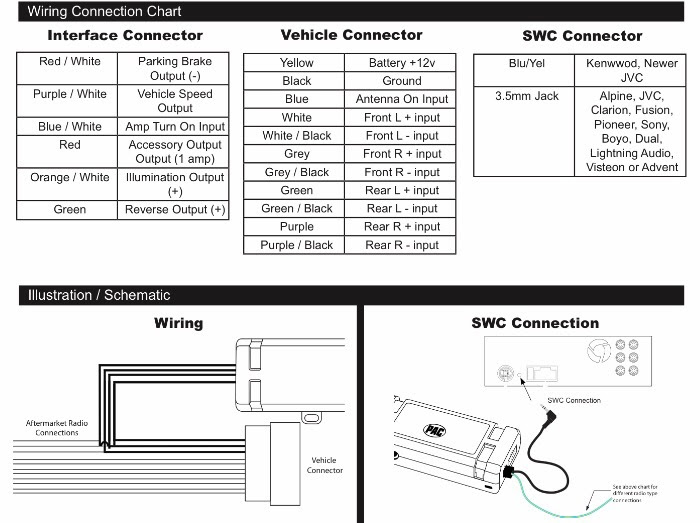 Wiring Diagram Database: Pac Rp4 Ch11 Wiring Diagram