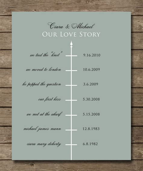 Personalized Timeline, Story of us, Engagement Gift, Paper