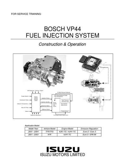 TF Bosch VP44 Fuel Pump (Ver1) | Pump | Fuel Injection