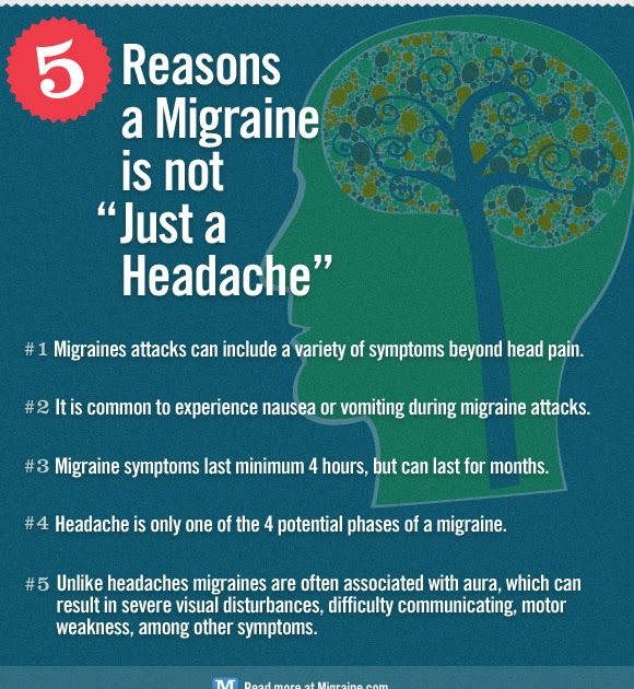 Infographic 5 Reasons Why Your Awesome Content Isn T: Migraine Monologues: 5 Reasons A Migraine Isn't Just A