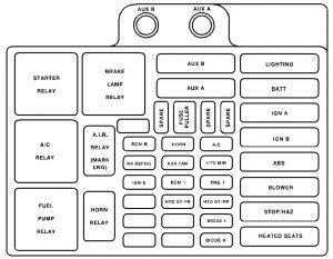 Gmc Sierra Mk1 1999 2000 Fuse Box Diagram Auto Genius