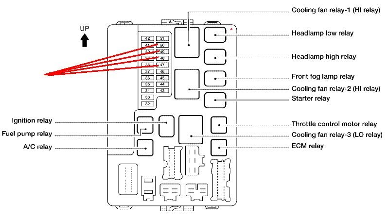 2006 Nissan Sentra Fuse Box Diagram