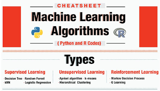 Cheatsheet – Python & R codes for common Machine Learning Algorithms