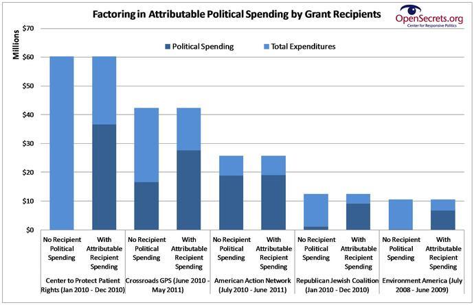 Factoring Attributable spending 8.3.jpg